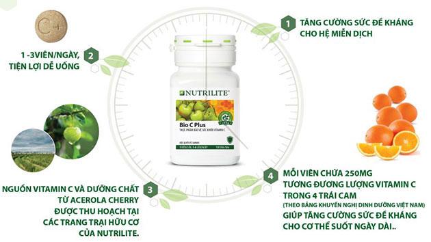 Công dụng của Nutrilite Bio C Plus